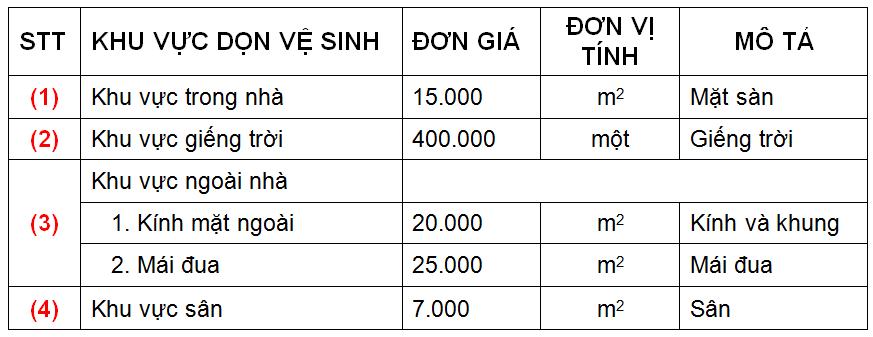 Bảng giá dịch vụ tổng vệ sinh 2