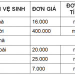 Bảng giá dịch vụ tổng vệ sinh