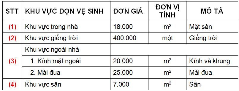 Bảng giá dịch vụ tổng vệ sinh 3